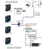 OPTEX CCD LASER 15MM ±1MM  ETHERNET